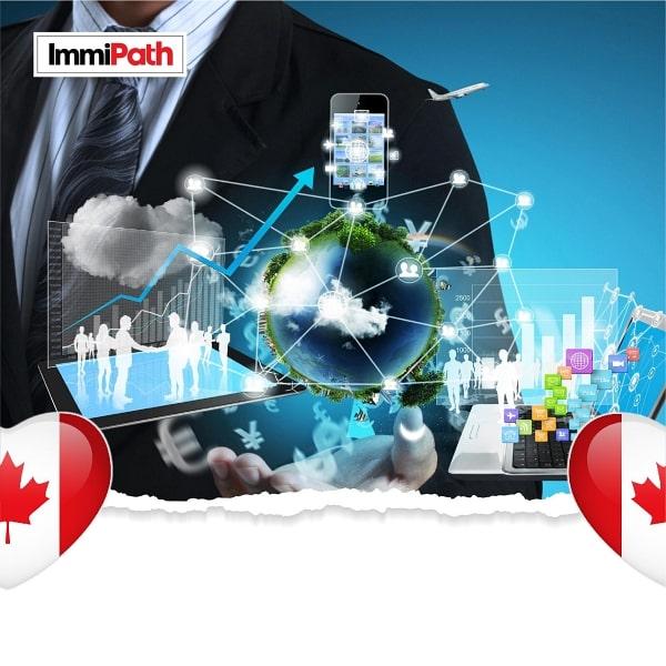 Định cư Canada diện đầu tư